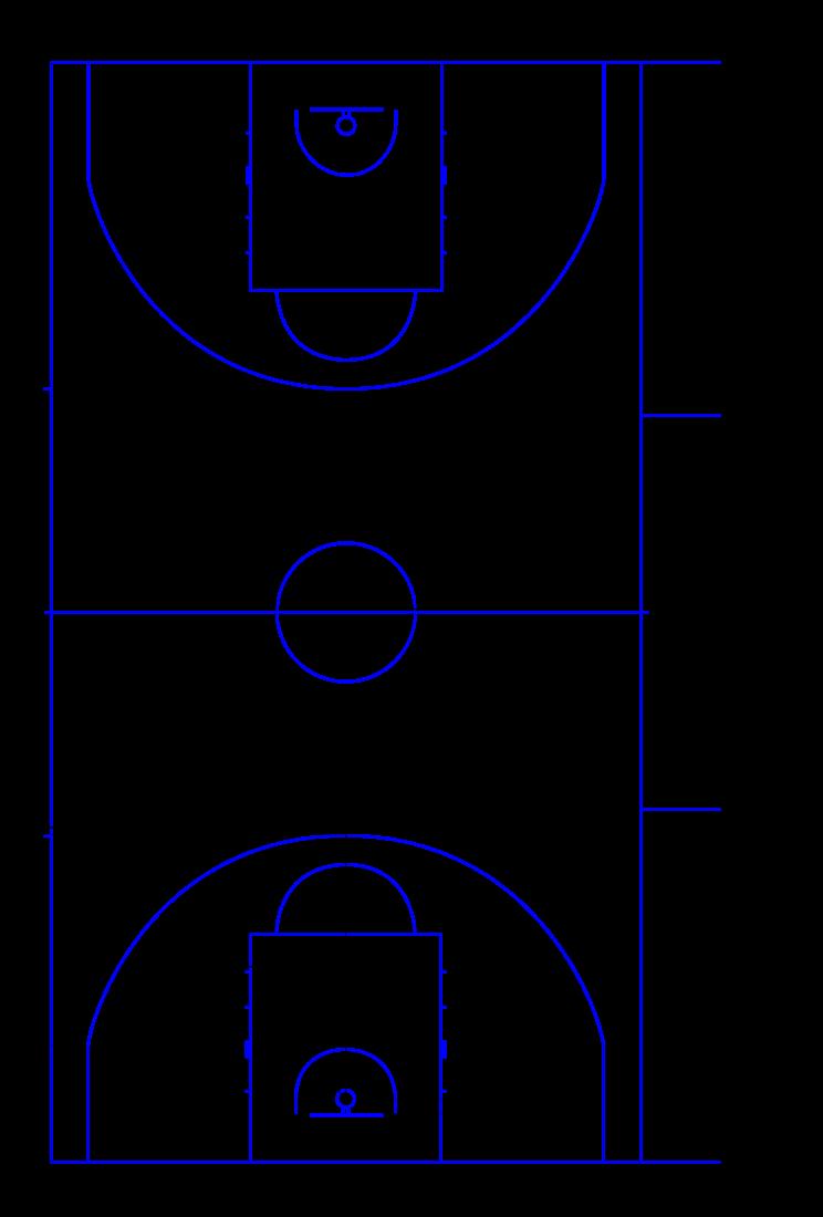 744px-Boisko_koszykowki_FIBA_2010.svg.png