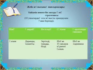 Жоба жұмысының тапсырмалары: Sinkuein немесе бес жолды өлең стратегиясы (Оқуш