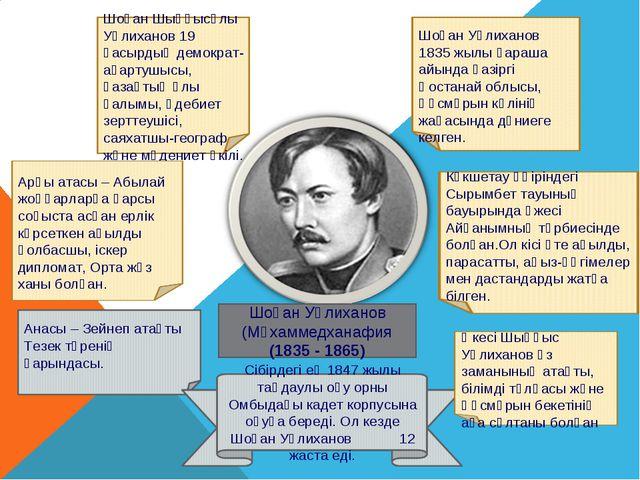 Шоқан Уәлиханов (Мұхаммедханафия (1835 - 1865)