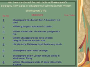 We have mentioned the main facts in Shakespeare's biography. Now agree or di
