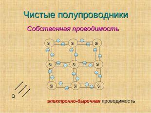 Чистые полупроводники + Q Si Si Si Si Si Si Si Si Si электронно-дырочная пров