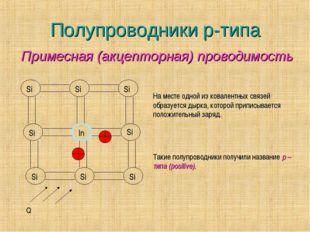 Полупроводники p-типа Si Si Si Si In Si Si Si Si На месте одной из ковалентны