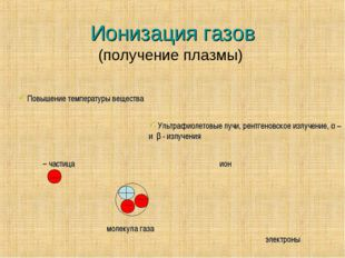 Ионизация газов (получение плазмы) Повышение температуры вещества Ультрафиоле