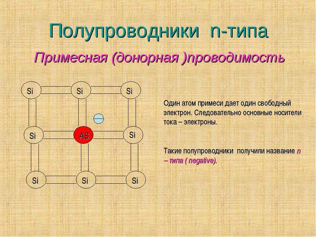 Полупроводники n-типа Si Si Si Si AS Si Si Si Si Один атом примеси дает один...
