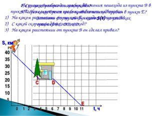 На рисунке изображен график движения пешехода из пункта В в пункт Е. Использ