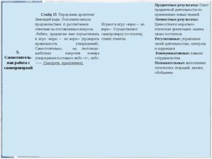 5. Самостоятель-наяработа с самопроверкой Слайд 15Передвами архипелаг Звенящ
