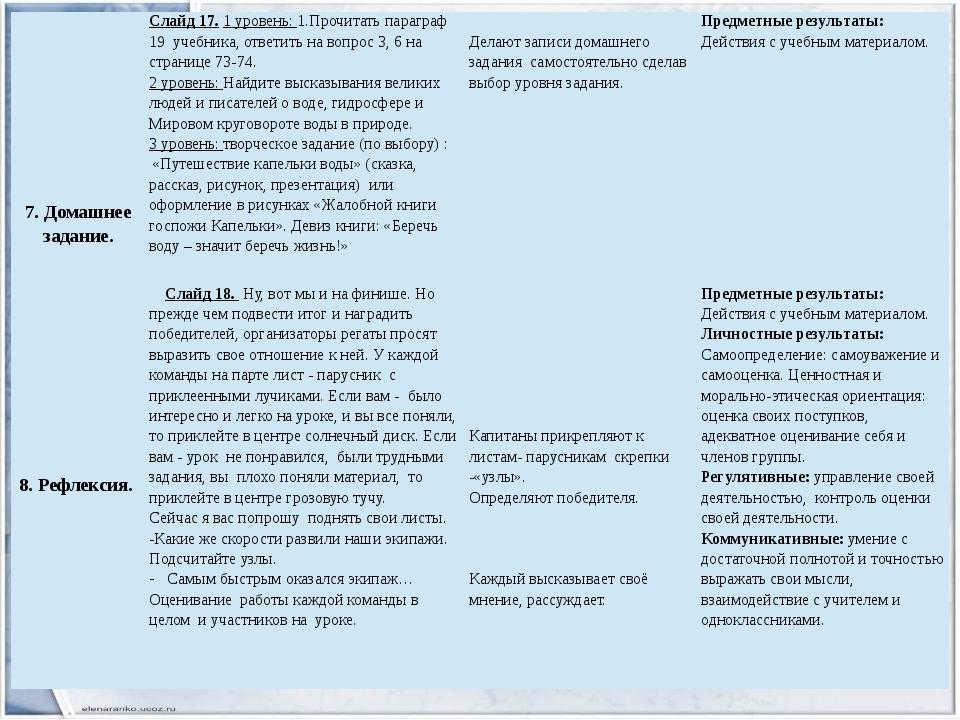 7. Домашнее задание. Слайд 17.1 уровень:1.Прочитатьпараграф 19 учебника, отв...