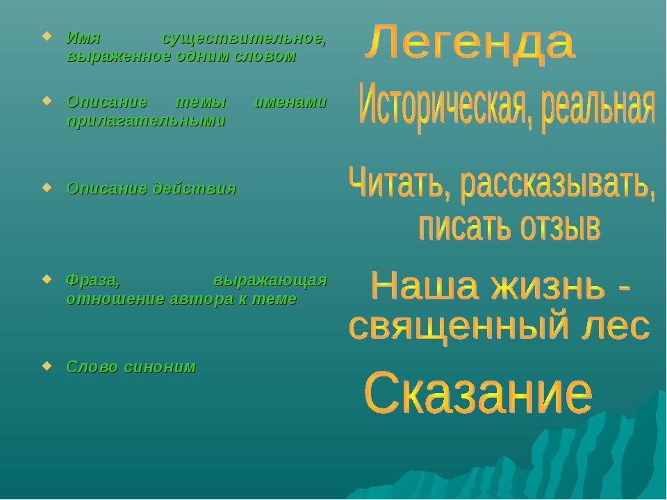 Имя существительное, выраженное одним словом Описание темы именами прилагател...