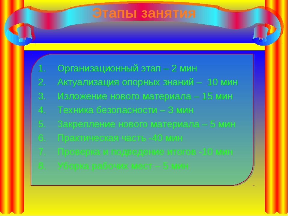 Этапы занятия Организационный этап – 2 мин Актуализация опорных знаний – 10 м...
