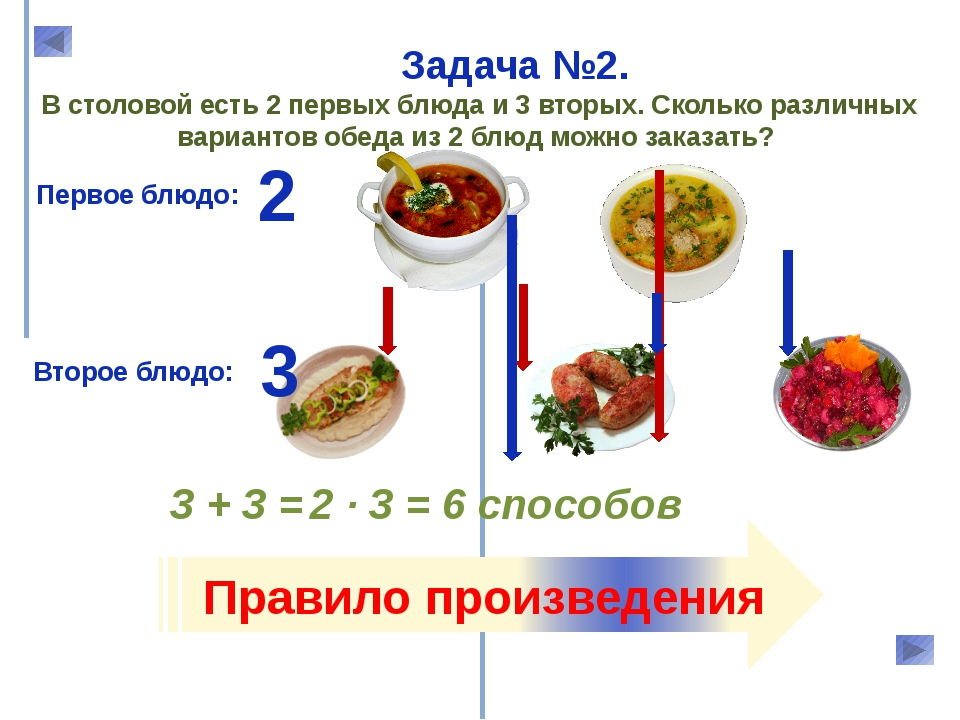 Задача №2. В столовой есть 2 первых блюда и 3 вторых. Сколько различных вари...