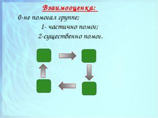 Взаимооценка: 0-не помогал группе; 1- частично помог; 2-существенно помог.