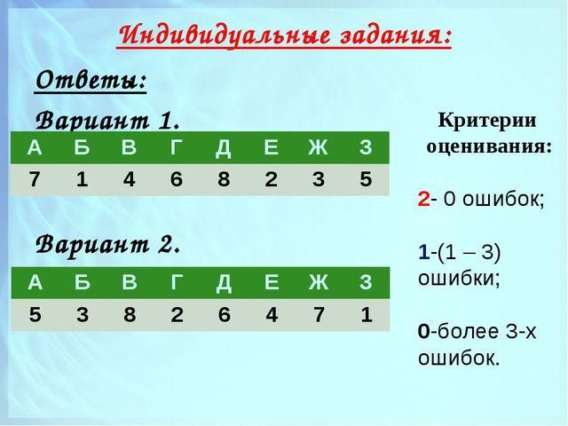Индивидуальные задания: Ответы: Вариант 1. Вариант 2. Критерии оценивания: 2-...