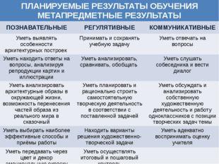 ПЛАНИРУЕМЫЕ РЕЗУЛЬТАТЫ ОБУЧЕНИЯ МЕТАПРЕДМЕТНЫЕРЕЗУЛЬТАТЫ ПОЗНАВАТЕЛЬНЫЕ РЕГУЛ