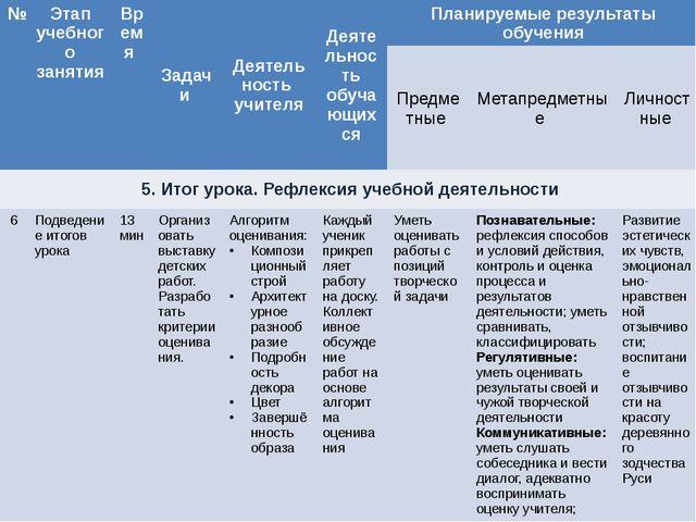 № Этап учебного занятия Время Задачи Деятельность учителя Деятельность обучаю...