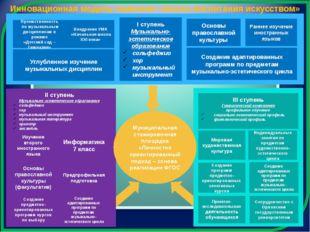 Муниципальная стажировочная площадка «Личностно ориентированный подход – осн