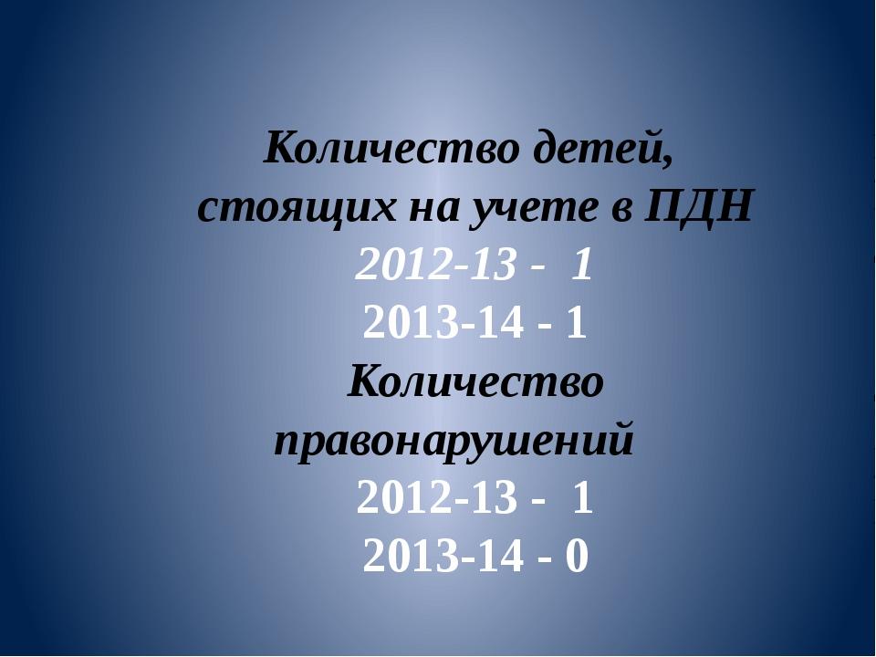 Количество детей, стоящих на учете в ПДН 2012-13 - 1 2013-14 - 1 Количество п...