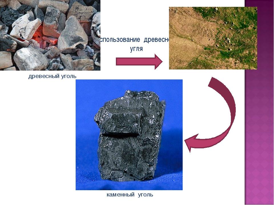 Использование древесного угля древесный уголь каменный уголь