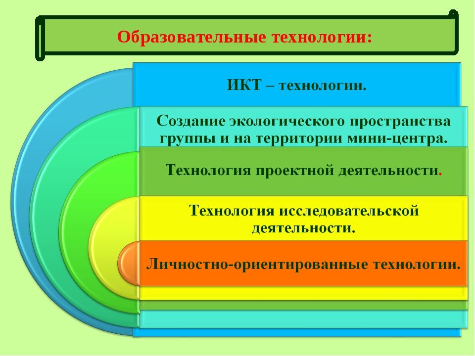 Образовательные технологии: