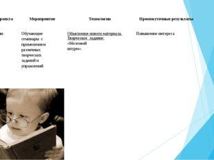 Этап проекта Мероприятие Технологии Промежуточные результаты Реализации проек