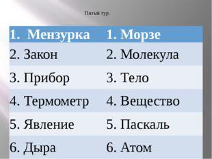 Пятый тур. 1. Мензурка 1. Морзе 2. Закон 2. Молекула 3. Прибор 3. Тело 4.Терм