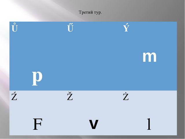 Третий тур. ① p ② ρ ③ m ④ F ⑤ v ⑥ l