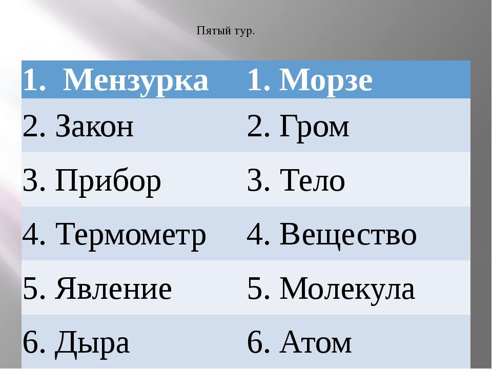 Пятый тур. 1. Мензурка 1. Морзе 2. Закон 2.Гром 3. Прибор 3. Тело 4.Термометр...