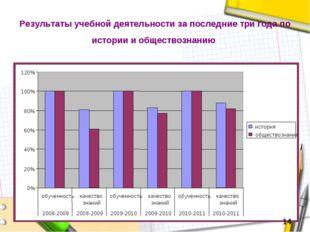 Результаты учебной деятельности за последние три года по истории и обществозн