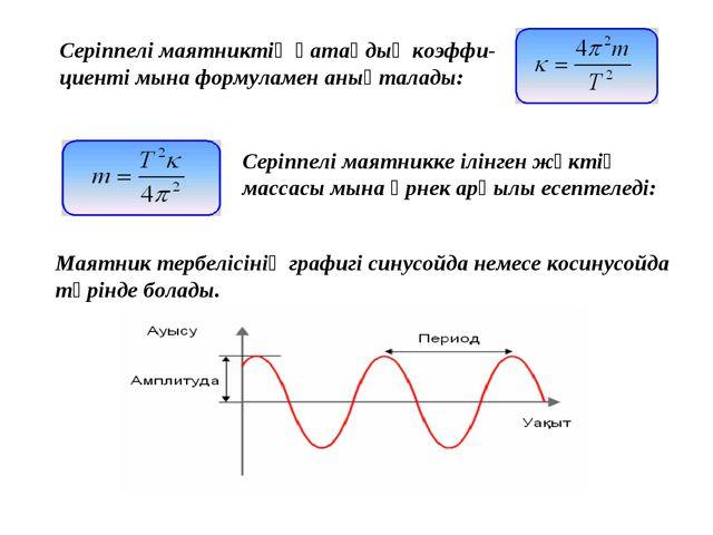 Маятник тербелісінің графигі синусойда немесе косинусойда түрінде болады. Сер...