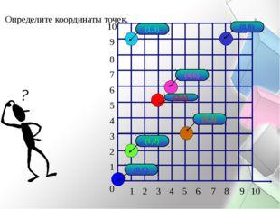 1 2 3 5 4 7 6 8 10 9 1 2 3 5 4 7 6 8 10 9 0 Определите координаты точек. (1,