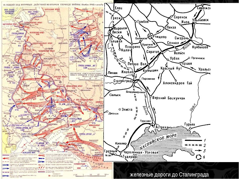 железные дороги до Сталинграда