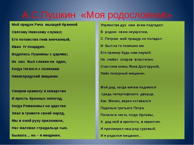 А.С.Пушкин «Моя родословная» Мой предок Рача мышцей бранной Святому Невскому...