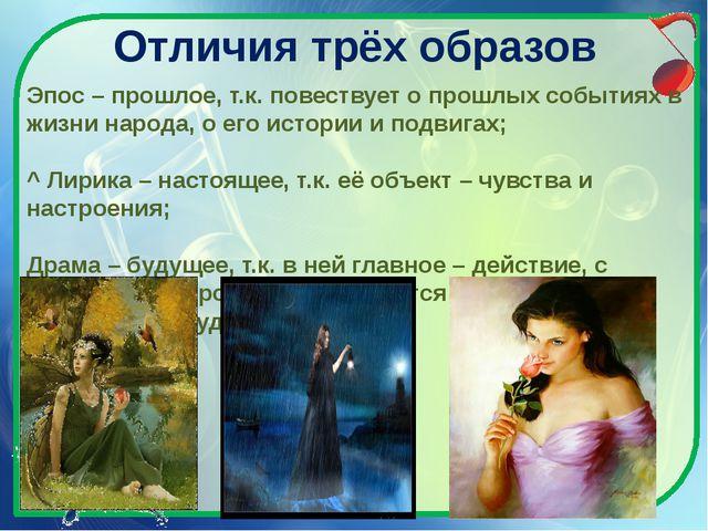 Отличия трёх образов Эпос – прошлое, т.к. повествует о прошлых событиях в жиз...