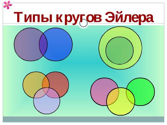 Типы кругов Эйлера