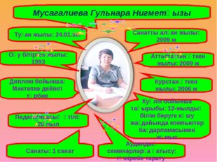 Мусагалиева Гульнара Нигметқызы Куәлік бойынша тақырыбы: 12-жылдық білім беру
