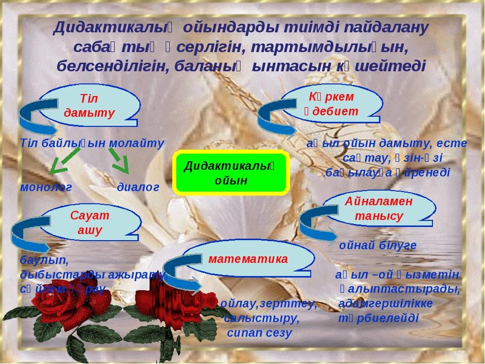 Дидактикалық ойын Тіл дамыту Сауат ашу Көркем әдебиет математика Айналамен та...