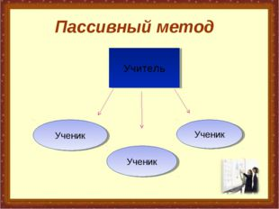 Пассивный метод  Учитель Ученик Ученик Ученик