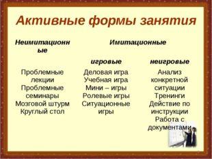Активные формы занятия * НеимитационныеИмитационные игровыенеигровые Проб
