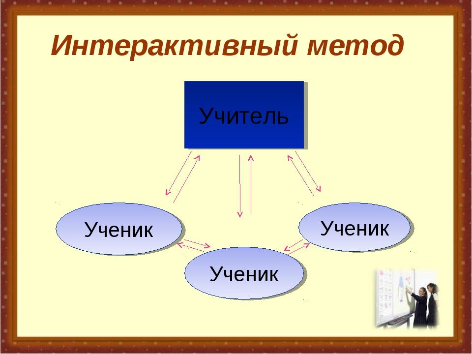 Интерактивный метод  Учитель Ученик Ученик Ученик