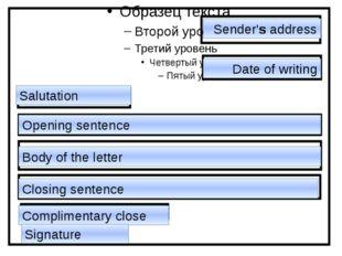 Sender's address Date of writing Salutation Opening sentence Body of the let