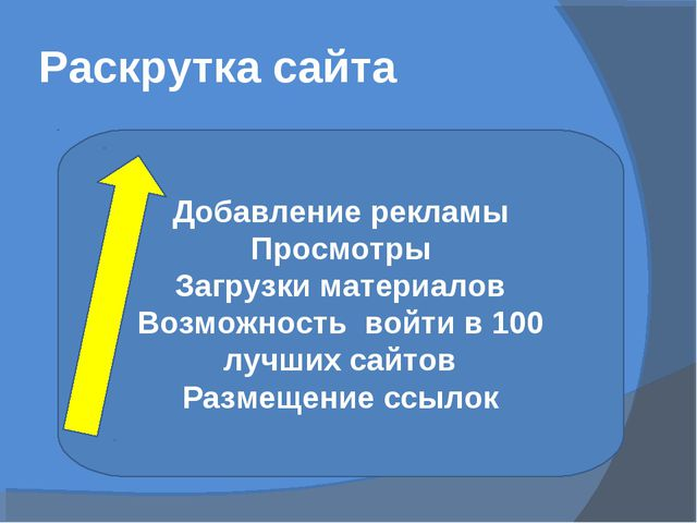 Раскрутка сайта Добавление рекламы Просмотры Загрузки материалов Возможность...