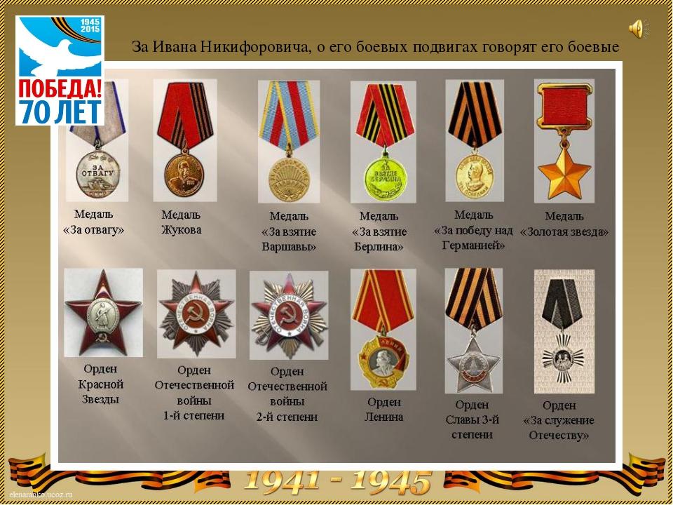 За Ивана Никифоровича, о его боевых подвигах говорят его боевые награды: орде...