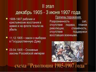 II этап декабрь 1905 - 3 июня 1907 года 1906-1907 рабочие и крестьянские восс