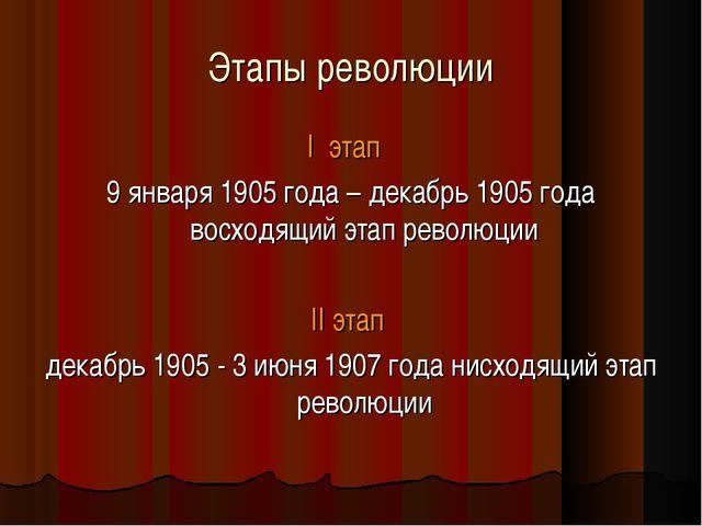 Этапы революции I этап 9 января 1905 года – декабрь 1905 года восходящий этап...