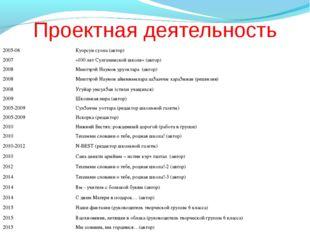 Проектная деятельность 2005-06Куорсун суола (автор) 2007«100 лет Сулгачинск