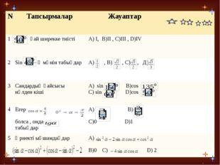 № Тапсырмалар Жауаптар 1 қайширеккетиісті А)I,B)II,C)III,D)IV 2 Sin–ңмәнінтаб
