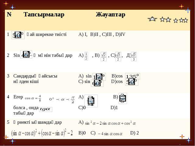 № Тапсырмалар Жауаптар 1 қайширеккетиісті А)I,B)II,C)III,D)IV 2 Sin–ңмәнінтаб...