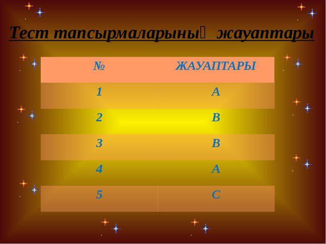 Тест тапсырмаларының жауаптары № ЖАУАПТАРЫ 1 А 2 В 3 В 4 А 5 С