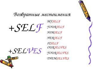 Возвратные местоимения +SELFMYSELF YOURSELF HIMSELF HERSELF ITSELF +SELVESO