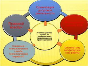 Социально-психологическая служба, психологическая служба УО