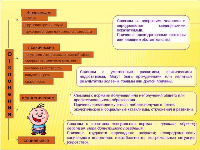 физические психические педагогические социальные болезни нарушения зрения, сл...